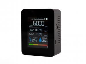 Detektor CO2 5v1 - s měřením teploty, vlhkosti, formaldehydu a TVOC