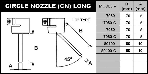 Sada dlouhých CN a úhlových CN-C horkovzdušných trysek set 6ks