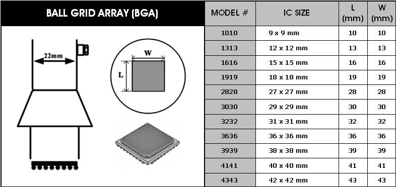 Horkovzdušné trysky pro BGA obvody Y1616