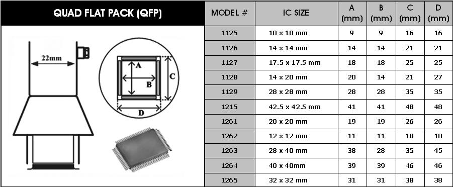 Horkovzdušné trysky pro QFP obvody Y1261