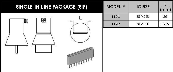 Horkovzdušné trysky pro SIP pouzdra Y1191