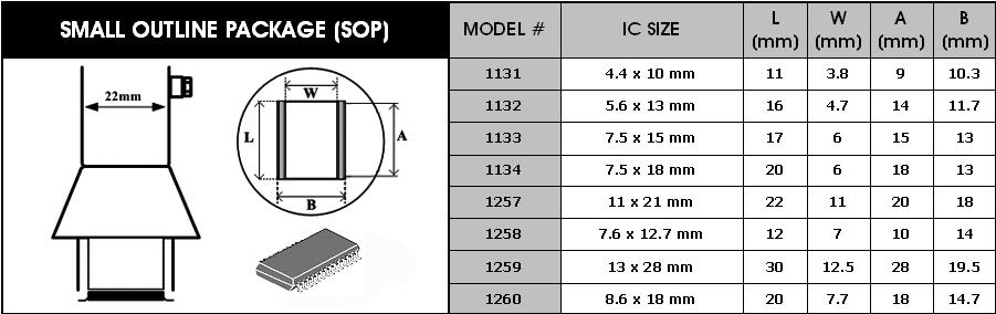 Horkovzdušné trysky pro SOP obvody set 8ks