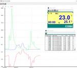Dvoukanálový termočlánkový teploměr TES 1307 s funkcí dataloggeru