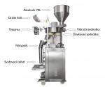 Objemový třecí dávkovač s baličkou suchých směsí 0,5 nebo 1L s tiskárnou expiračních dat
